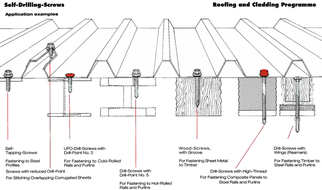 Image Result For Standing Seam Metal Roof Details